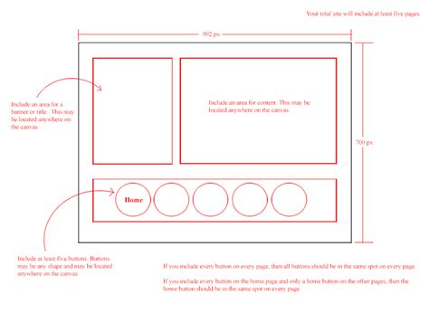 design criteria constraints layout and design