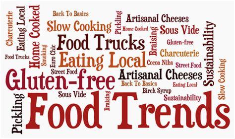 trendy words of 2014 thuiskoken food trends voor 2014