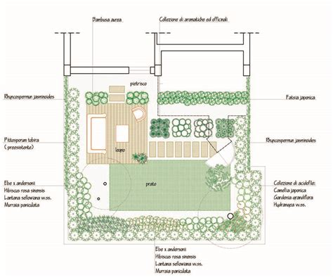 progetto giardino privato giardino privato catania progetto giardino privato