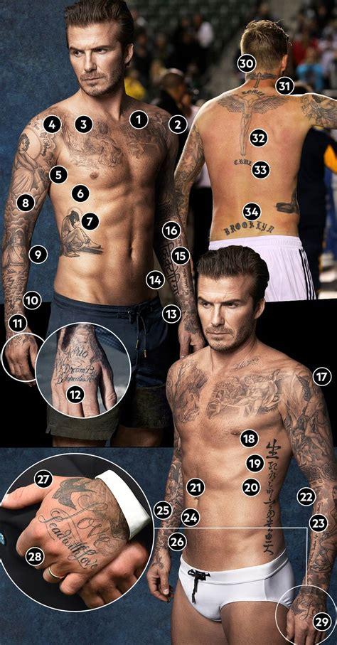 tattoo david beckham engel david beckham das bedeuten seine zahlreichen tattoos