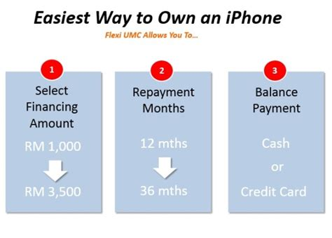 u mobile iphone 6s iphone 6s plus u microcredit with payment options insider