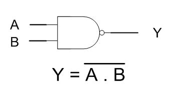jenis jenis gerbang logika beserta simbol tabel kebenaran