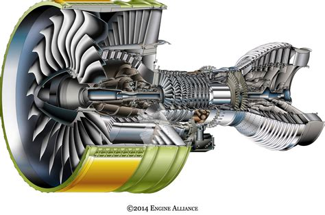 jet engine sections gp7200 engine