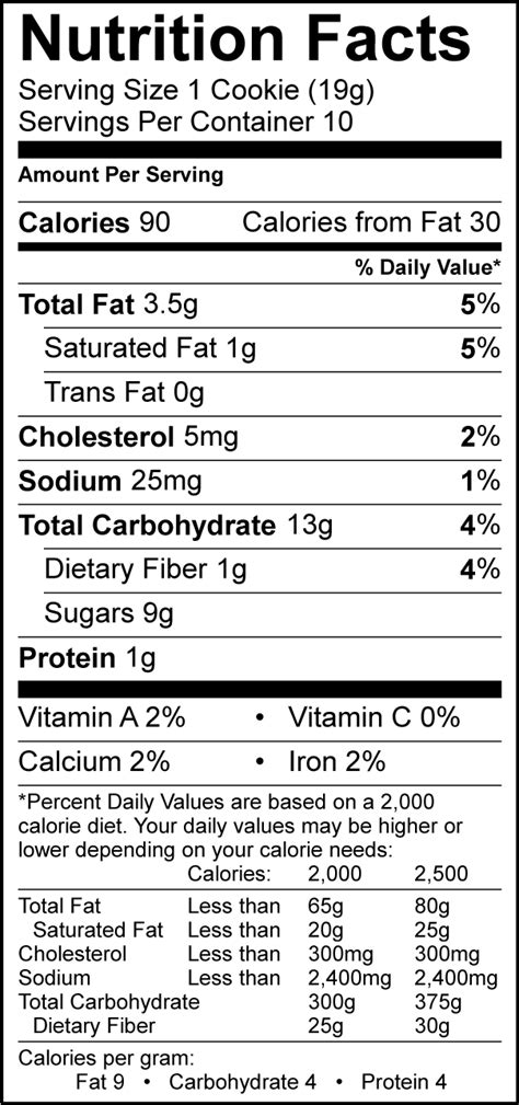 foodlab nutrition analysis facts analysis and artwork