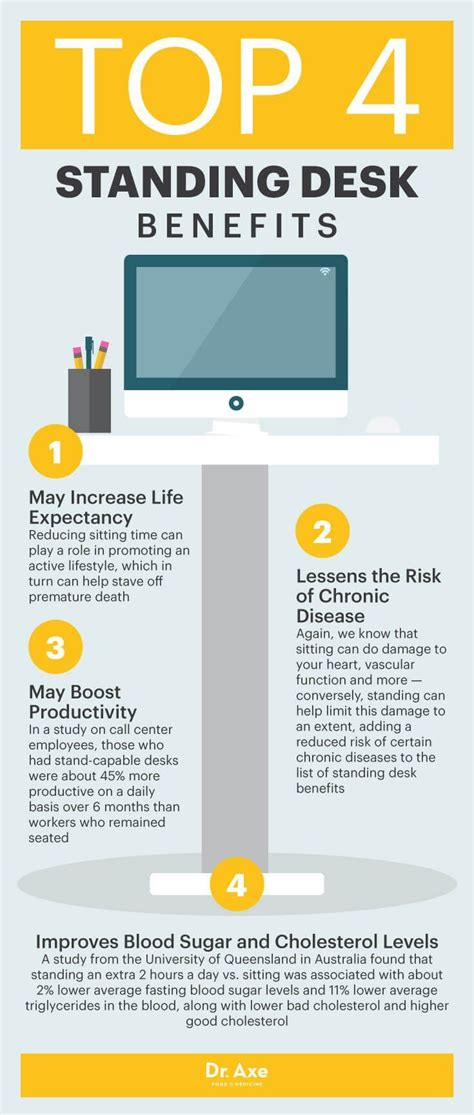 Benefits Of A Standing Desk 1000 Ideas About Standing Desk Benefits On Pinterest