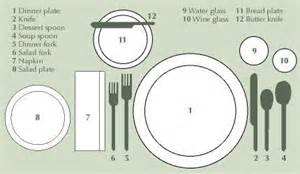 Dining Table Place Settings The Proper Table Dig This Design