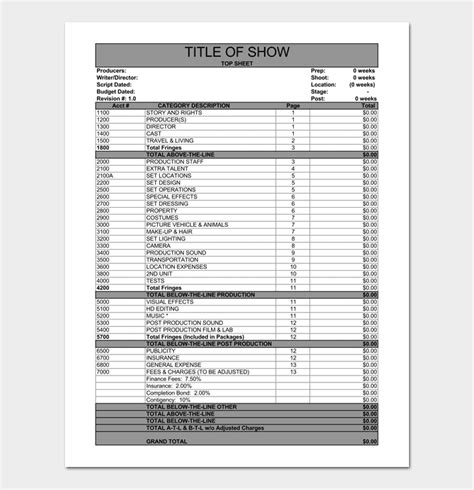 independent budget template budget template 10 for excel sheet pdf format