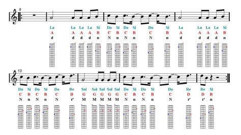 despacito ukulele chord despacito ukulele sheet music guitar chords easy music