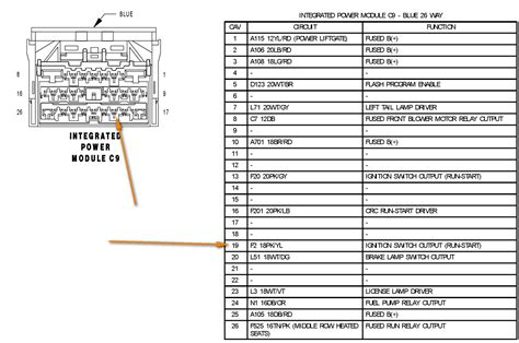 2005 300c Fuse Diagram Schematics Wiring Diagrams