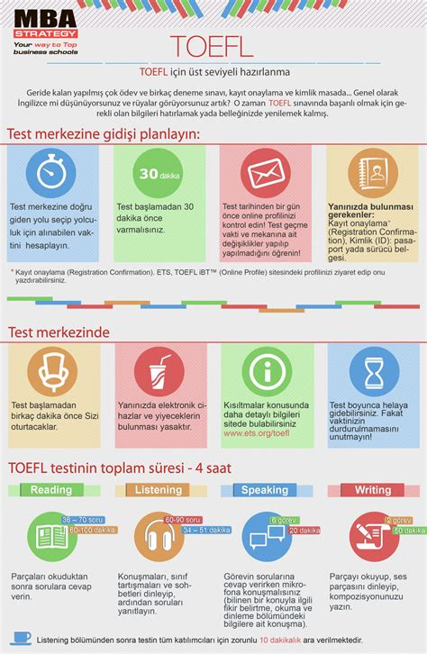 Columbia Mba Application Requirements Toefl by Toefl Test Istanbul Infographic