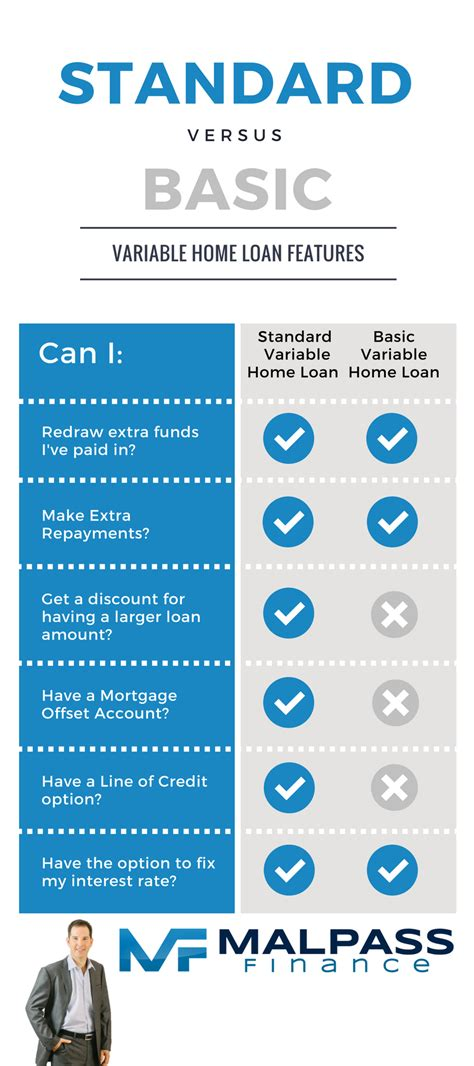 what kind of house loan can i get how to choose between different types of home loan to get