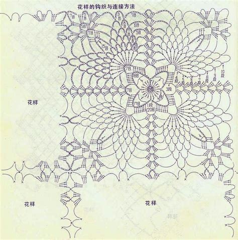 Miria Square Dress pin by coll g on crochet tablecloths crochet crochet tablecloth and chrochet