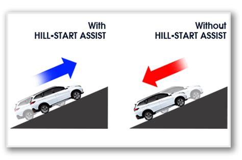 Kamera Parkir Mobil Ccd 360 Derajat Untuk Belakang Depan Dan Sing perbandingan mitsubishi xpander vs daihatsu terios 2018