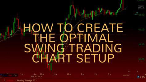 swing trading how to create the optimal swing trading chart setup day