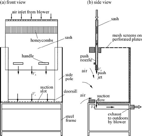 air curtain calculation diy air curtain curtain menzilperde net