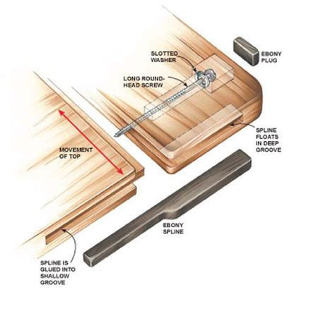 labelle woodworking 336 best images about all things woodworking on
