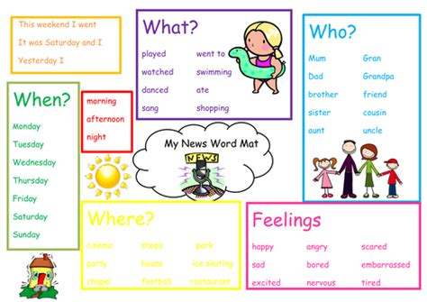 ks2 biography wordmat my news word mat by chantalleprovan teaching resources tes