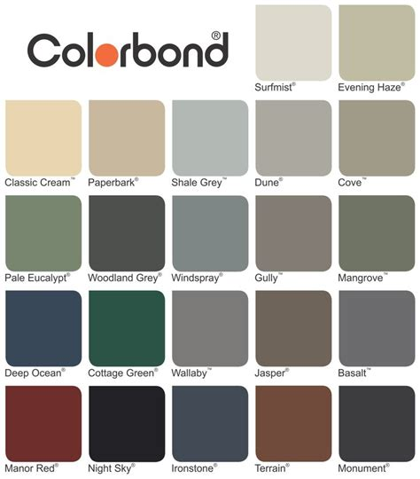 65 best images about house colours on grey front doors and weatherboard house