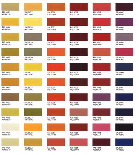 tiger colors ral color chart tiger drylac hp velotechnik service
