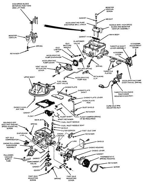 2 barrel carburetor diagram 2005 chevrolet truck silverado 1500 2wd 5 3l mfi ohv 8cyl