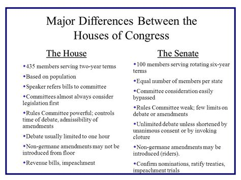 which comparison of the house and senate is true differences between the house of representatives and the