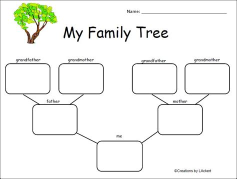 family tree template for kindergarten all worksheets 187 me and my family worksheets printable