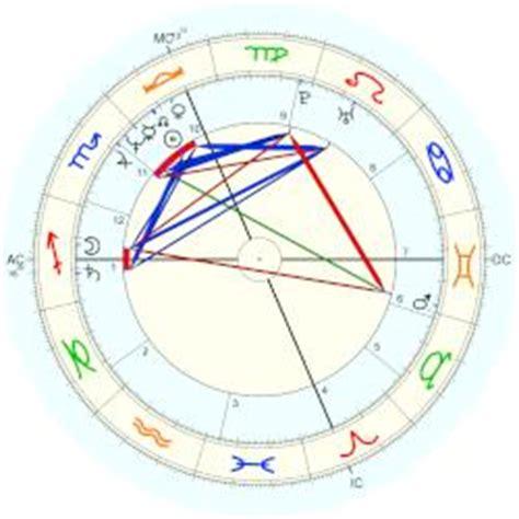 laura harrier birth chart laura landi horoscope for birth date 16 october 1958