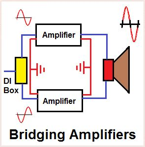 transistor as an lifier khan academy transistor as an lifier khan academy 28 images working of transistor in common base