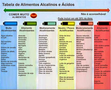 modelo de contestao alimentos 2016 dieta alcalina alimentos permitidos card 225 pios e receitas