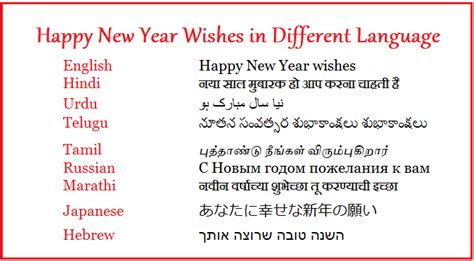 how to say new year in china how do yo say quot happy new year quot in different languages