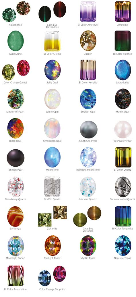gemstone colors gemstones names and colors www pixshark images