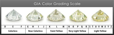 color scale for diamonds color grades mid house of diamonds