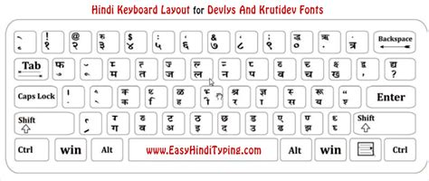 akruti keyboard layout oriya download akruti bengali font free download download best things