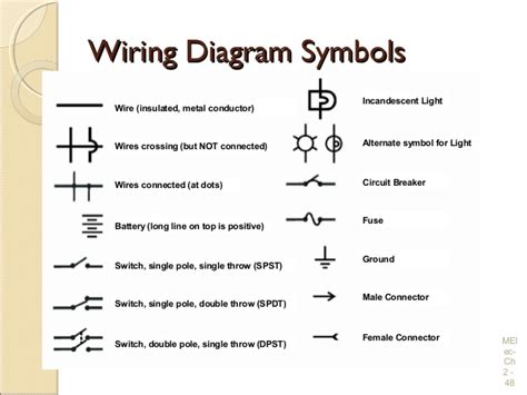 electrical wiring symbols ppt