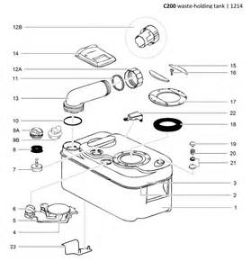 How To Repair Rv Awning Spare Parts Diagram Thetford C200 Cassette Toilet