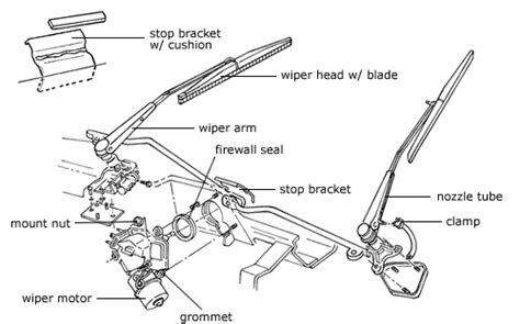 online service manuals 2009 chevrolet colorado windshield wipe control chevrolet traverse front wiper relay location get free image about wiring diagram