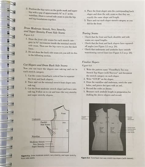 pattern website reviews sewing with knits stretch fabrics and patternmaking with