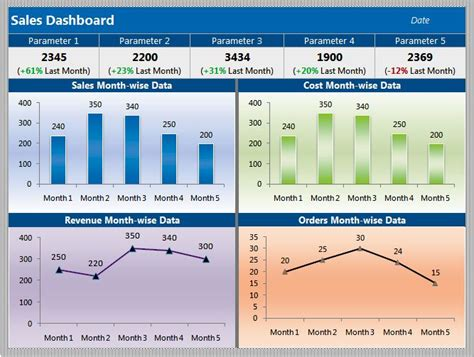 sales dashboard template for ms excel 2007 http www