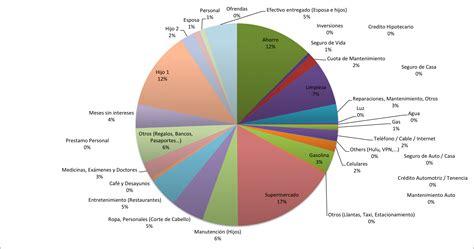 impuesto de vehculos 2016 finanzas personales tabla impuesto de vehiculo 2016 colombia