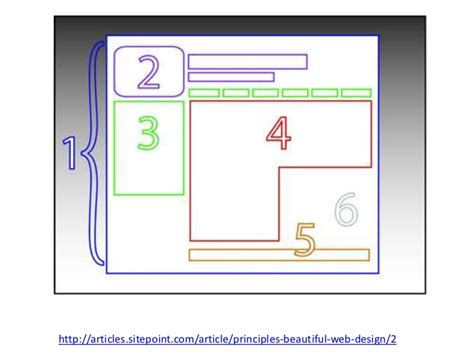 web layout view definition anatomy of a web page
