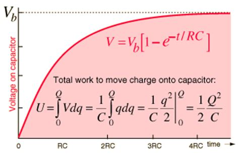capacitor equation for charge how to capacitor store energy engineersgarage