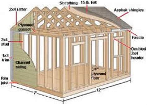 storage shed plans visually