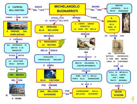 saggio breve illuminismo italiano mappa concettuale michelangelo buonarroti studentville