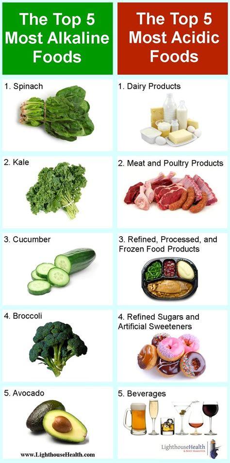 Gerd Detox Diet by 43 Best Alkaline Foods Images On Alkaline