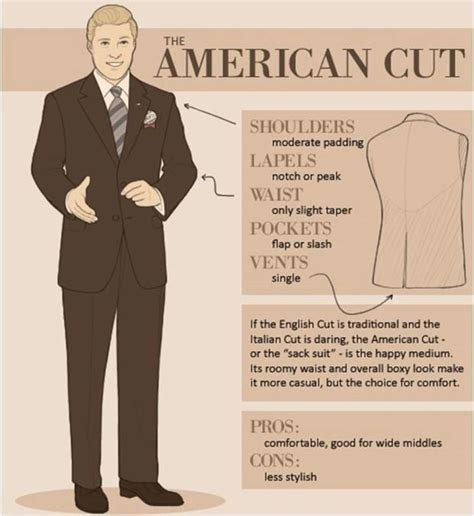 what s your style a guide to america s most common home 7 essential style rules for men infographics stylefrizz