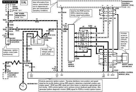 amazing 95 mustang wiring diagram gallery images for