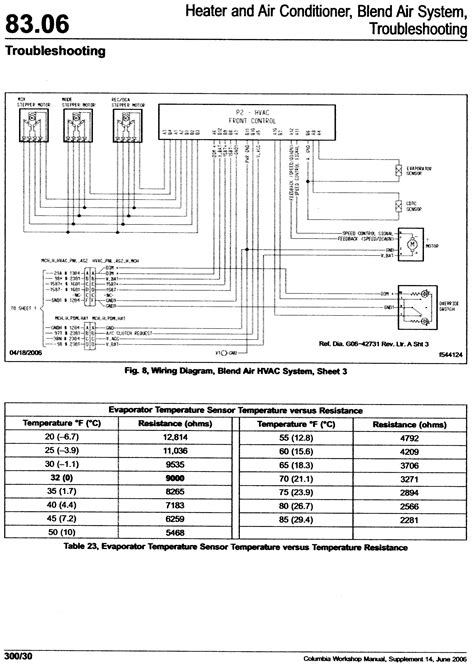 freightliner fan clutch diagram 2006 freightliner columbia dash blower quit tried
