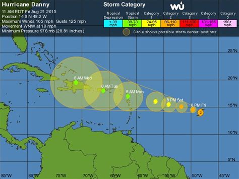2015 projected path hurricane danny climateer investing hurricane danny hits cat 3 appears