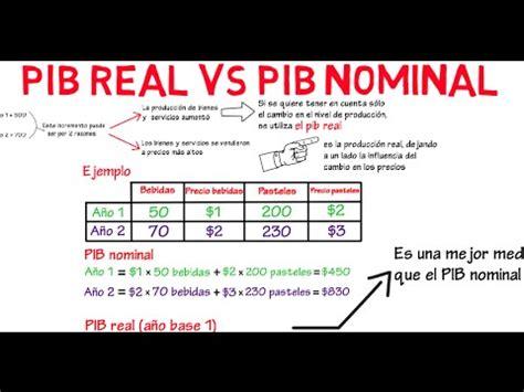 diferencia entre imagenes reales y virtuales diferencia entre pib real y pib nominal cap 2