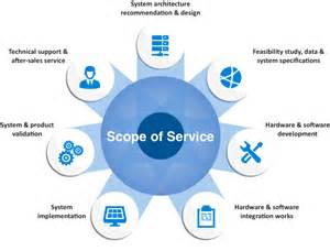 Scope Of Cargo Management System Msolution
